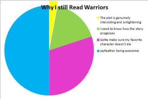 Why I Still Read Warriors by ChaseClouds