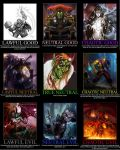 Warcraft Alignment Chart by TheRabidArtist