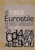 Eurostile Poster by FlavioRodrigues