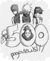 500 pageviews by devildoll80s