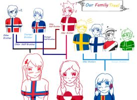 Our Family Tree! by Ask-A-Nordic-Island