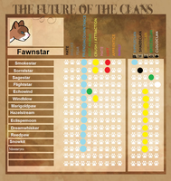 Future of the Clans Paw Chart - Fawnstar by melfurny
