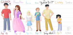 The Magic of Love Height Chart by MissLunaRose