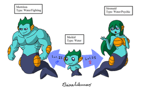 Fakemon: Merfolk remake by Brian12