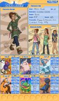 BF Trainer Application by Sharulia