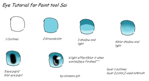 Paint tool sai eye tutorial by Zecendia