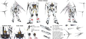 Gundam Michael Designs by masarebelth