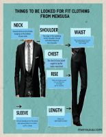Things to be considered for fit clothing from mens by mensusasuits
