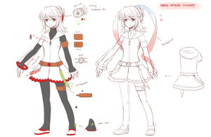 -Nami Append Concept- by Na-Nami