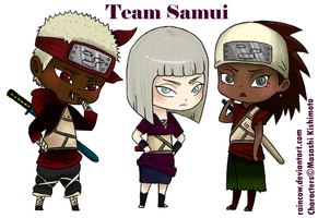 Team Samui Chibis by RainCow