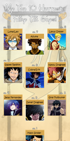 My Top 10 Hottest Fairy Tail Guys by StarfireGrace1998