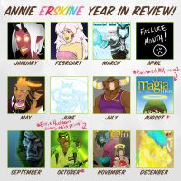 Annie Erskine Year in Review by annieawesomesauce