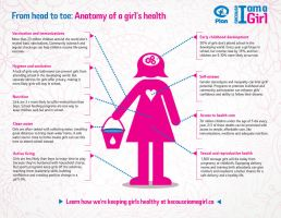 Education for Girls | Because I am a Girl by becauseiamagirl2013
