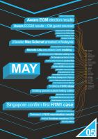 Information Graphic 365 May by Lemongraphic