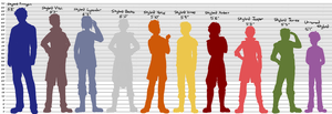 Skylord Height Chart by XxElectric-SkefaXx