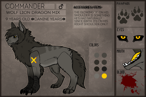 Commander Reference by JollyMutt