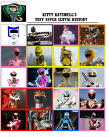 Kitty's TUFF Super Sentai History by Eli-J-Brony