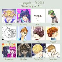 2012 Art Summary Meme by greyeille