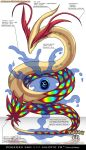 Pokedex 350 - Milotic FR by Pokemon-FR