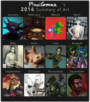 2016 Art Summary by PlaviGmaz