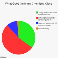 Chemistry by GingerbreadTARDIS99