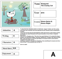 Cartoon Report Card: Wussywat The Clumsy Cat by CyberFox