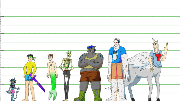 Character Height Chart 1 by bunnywithmonocle