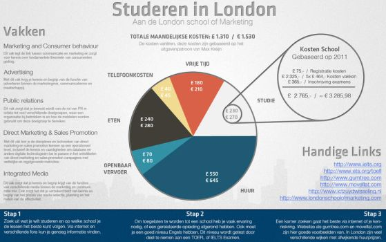 Infographic London Study by Doeff