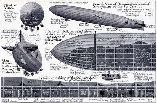 this is a pic-o-graph of the air ship! by julia1a