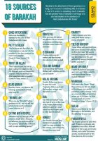 18 Sources of Barakah by islamographic