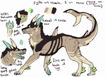 Design: pupchickxo by ZombieMutt13