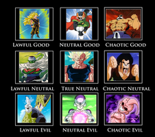 Dragon Ball Z Alignment Chart by DoASpotCheck