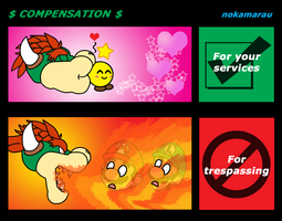 Compensation by nokamarau