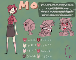Mo Character sheet by Weaponized-Wafflez