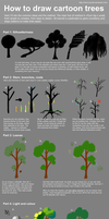 How to draw cartoon trees by Hitryi-Pryanik