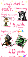 Point Chart by Leneeh