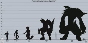 Lame Size Chart by Ultra-Raptor