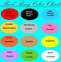 Mood Ring Color Meanings By XxRitsukaxAoyagixX On DeviantArt
