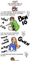 Leila's Crossdress Meme Ben 10 by AshleyLex
