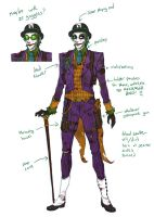 Steampunk Joker sketch by Oriana132