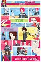 My chemical romance Comic strip by dancingflame24