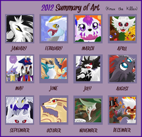 Knux-the-killer's 2012 Art Summary by SoftMonKeychains