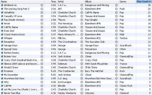 iPod Chart 3rd October 2005 by abnormia