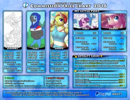 Commission Chart 2016 by Hakunaro