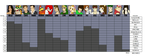 Video Game Wars 1 Progress Chart by bad-asp
