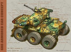 6x6 Armored Car Concept by MikeDoscher