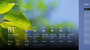 Windows 8 Consumer Preview - Weather by JaisonYR