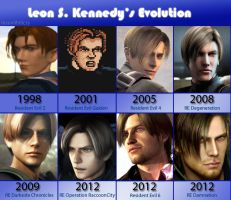 Leon Scott Kennedy's Evolution by Yokoylebirisi