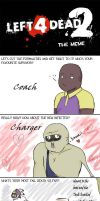 L4D2 Meme with bro's answers by rockleeofthesand