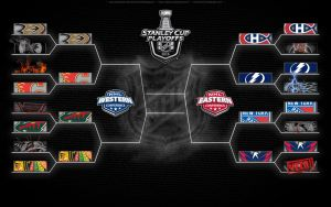 '15 NHL Playoffs 2nd round creative eliminations by bbboz
